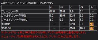 ガシャ更新.JPG